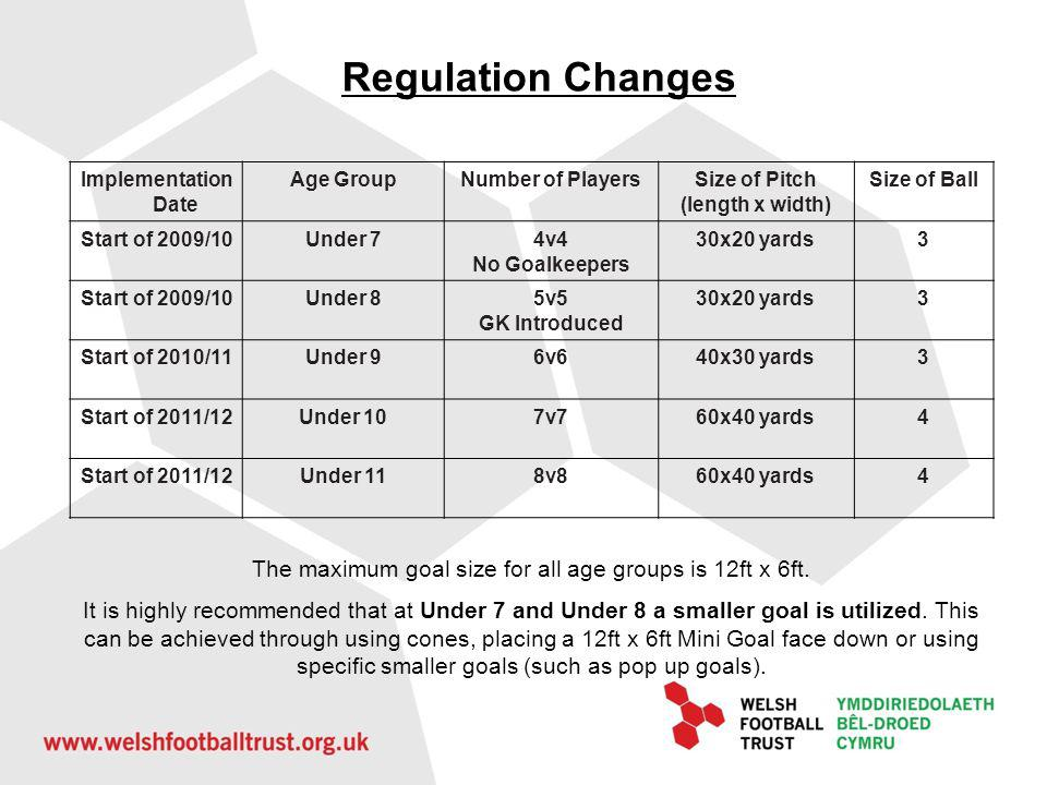 Regulation Changes Age GroupDistance from Goal Line to Edge of Area (Length) Width of Penalty Area Under 7 Effective from start of 2009/10 season NO Goal Area Under 8 Effective from start of 2009/10 season 5 yards10 yards Under 9 Effective from start of 2010/11 season 8 yards15 yards Under 10 Effective from start of 2011/12 season 10 yards20 yards Under 11 Effective from start of 2011/12 season 10 yards20 yards