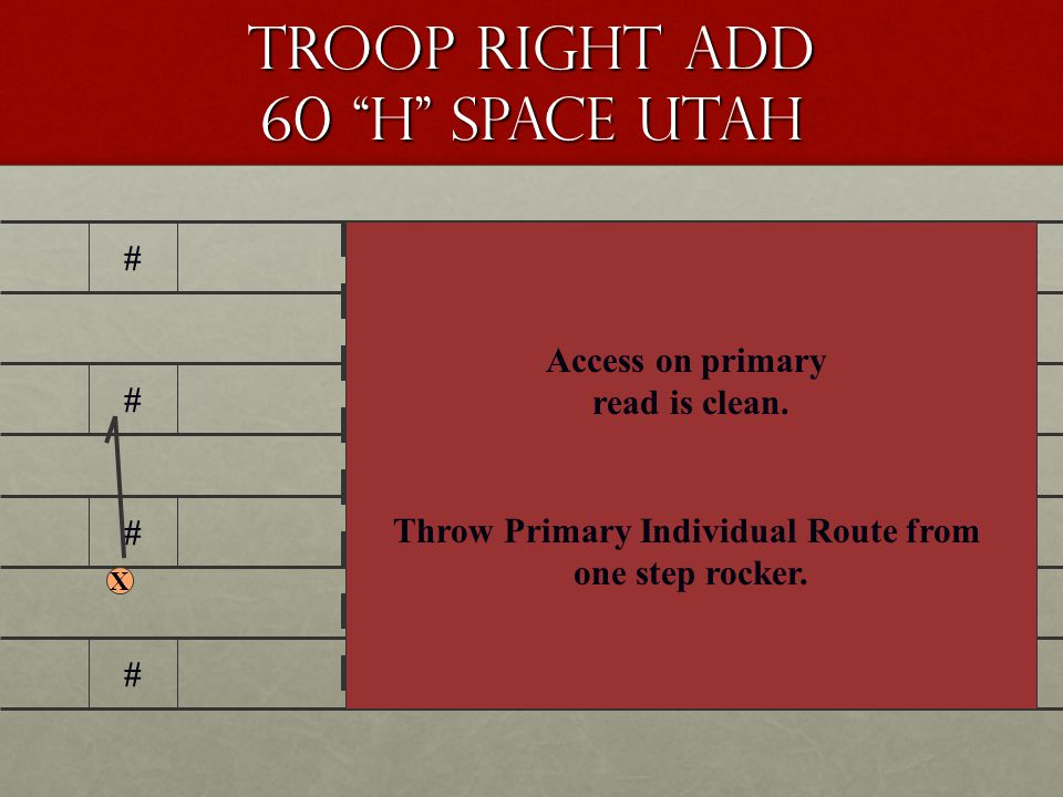 Troop Right 60 H Space Utah # # # # # # # # Q Z H Y X T Access on Primary read is dirty.