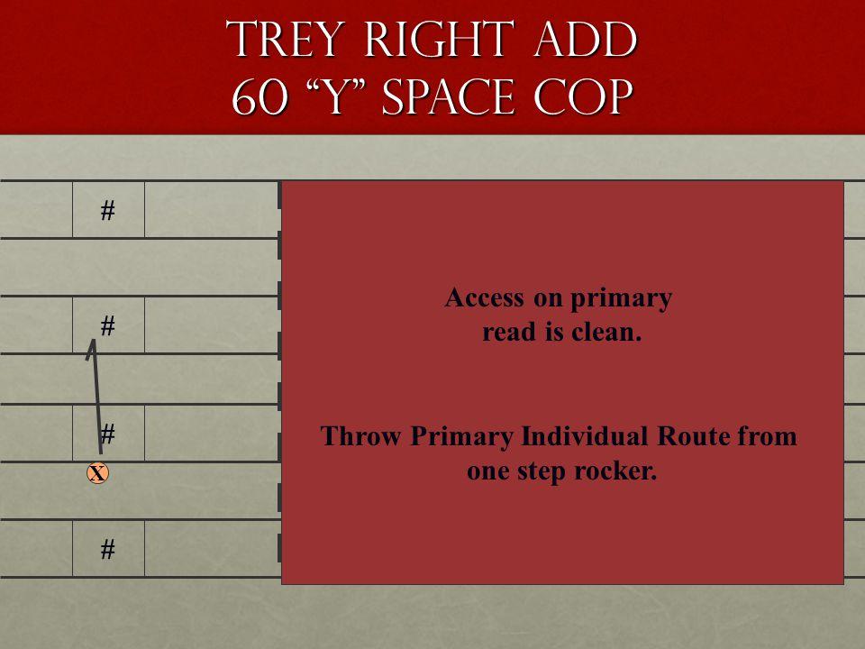 Clear access vs.Cop # # # # # # # # Q Z H Y X T SS C Middle of the field open Seven yard post.