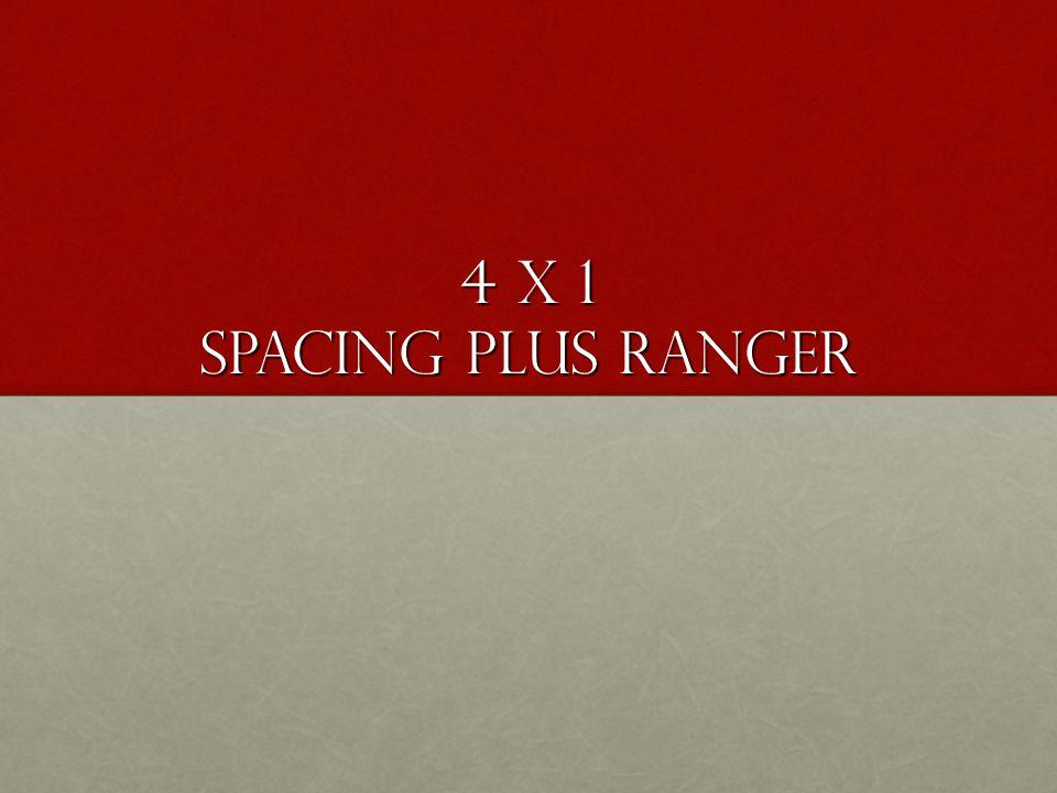 Trey Right Add 60 Y Space Cop # # # # # # # # Q Z H Y X T F C Middle of the field open.