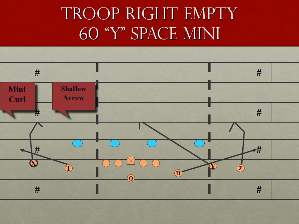 Troop Right Empty 60 Y Space Hitch # # # # # # # # Q Z H Y X T Spray Hitch Spray Hitch Leverage Stop Leverage Stop