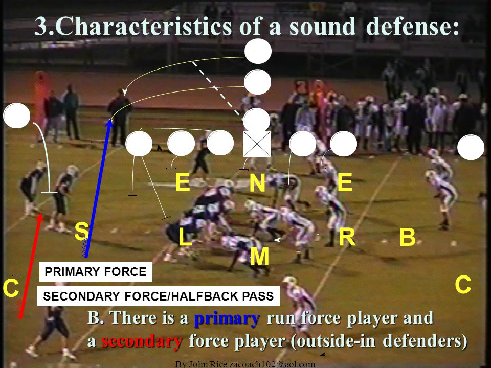 By John Rice zacoach102@aol.com 3.Characteristics of a sound defense: ; there is a primary run force player and a secondary force player (outside-in d