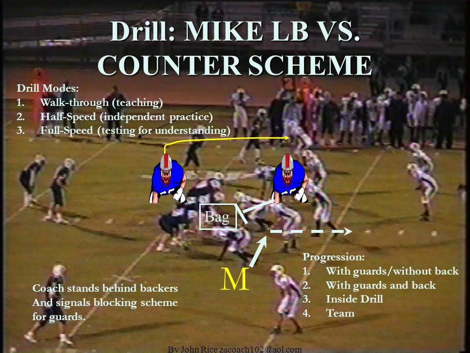 By John Rice zacoach102@aol.com Drill: MIKE LB KEY READ VS. POWER SCHEME M C T TE R Coach stands behind backers And signals blocking scheme for guards