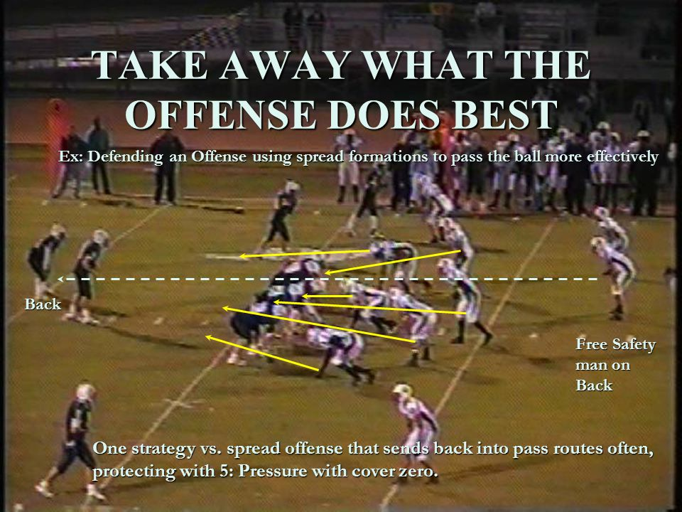 By John Rice zacoach102@aol.com Ex: Defending an Offense using spread formations to pass the ball more effectively TAKE AWAY WHAT THE OFFENSE DOES BEST Free Safety man on Back Back One strategy vs.