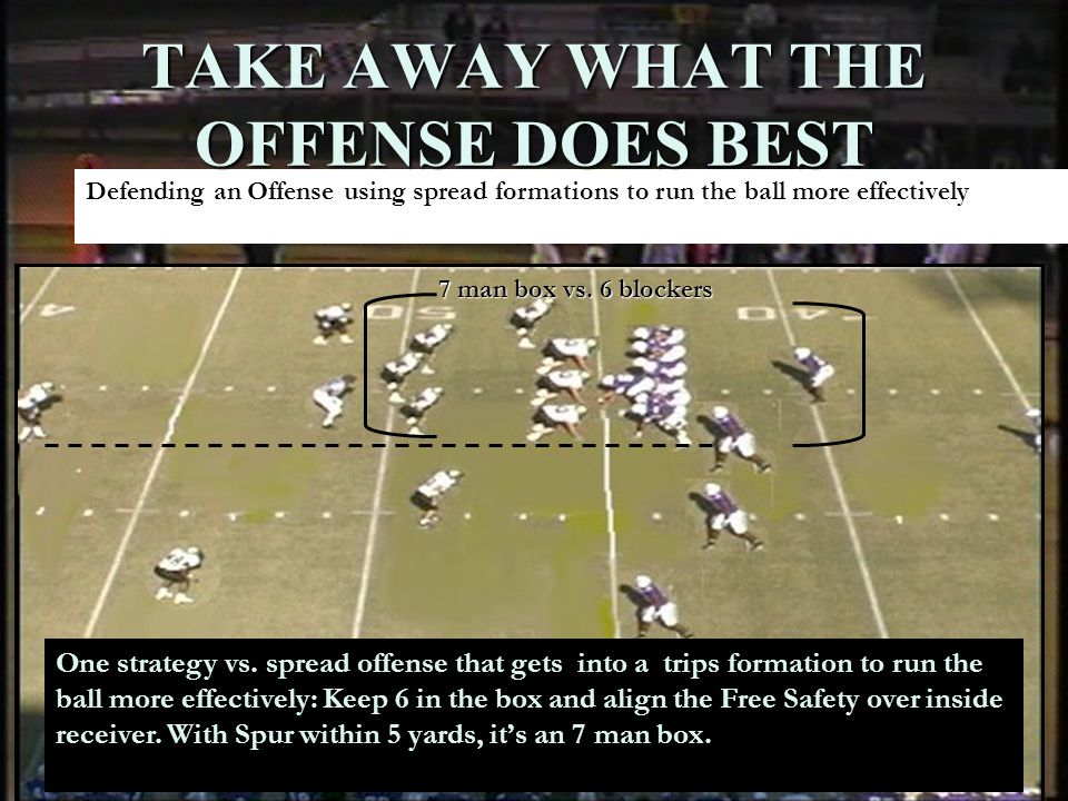 By John Rice zacoach102@aol.com Ex: Defending an Offense using spread formations to pass the ball more effectively TAKE AWAY WHAT THE OFFENSE DOES BES
