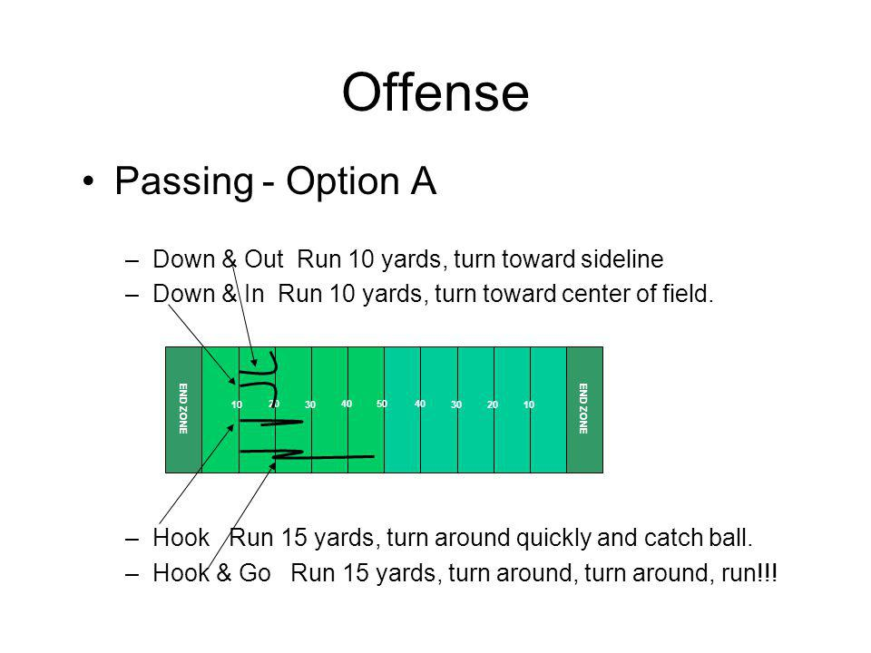 Offense Passing - Option A –Down & Out Run 10 yards, turn toward sideline –Down & In Run 10 yards, turn toward center of field.