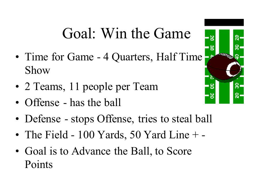 Goal: Win the Game Time for Game - 4 Quarters, Half Time Show 2 Teams, 11 people per Team Offense - has the ball Defense - stops Offense, tries to steal ball The Field - 100 Yards, 50 Yard Line + - Goal is to Advance the Ball, to Score Points