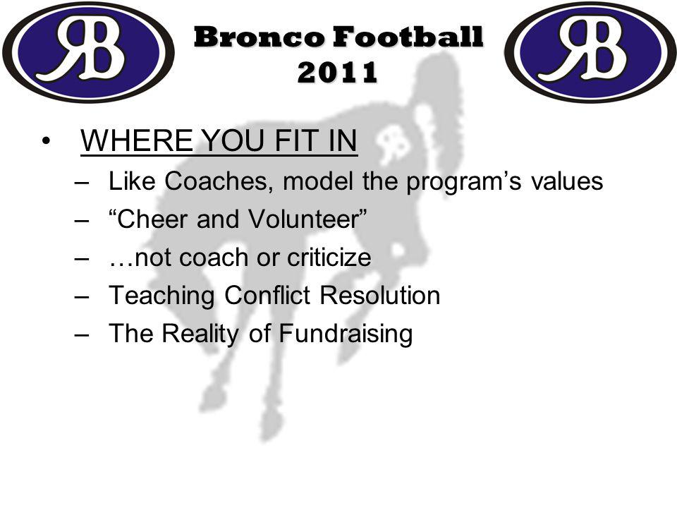 GRADES –A few eligibility reminders 2.0 GPA, Passing 4 Classes Bronco Football 2011 RB F.A.S.T.