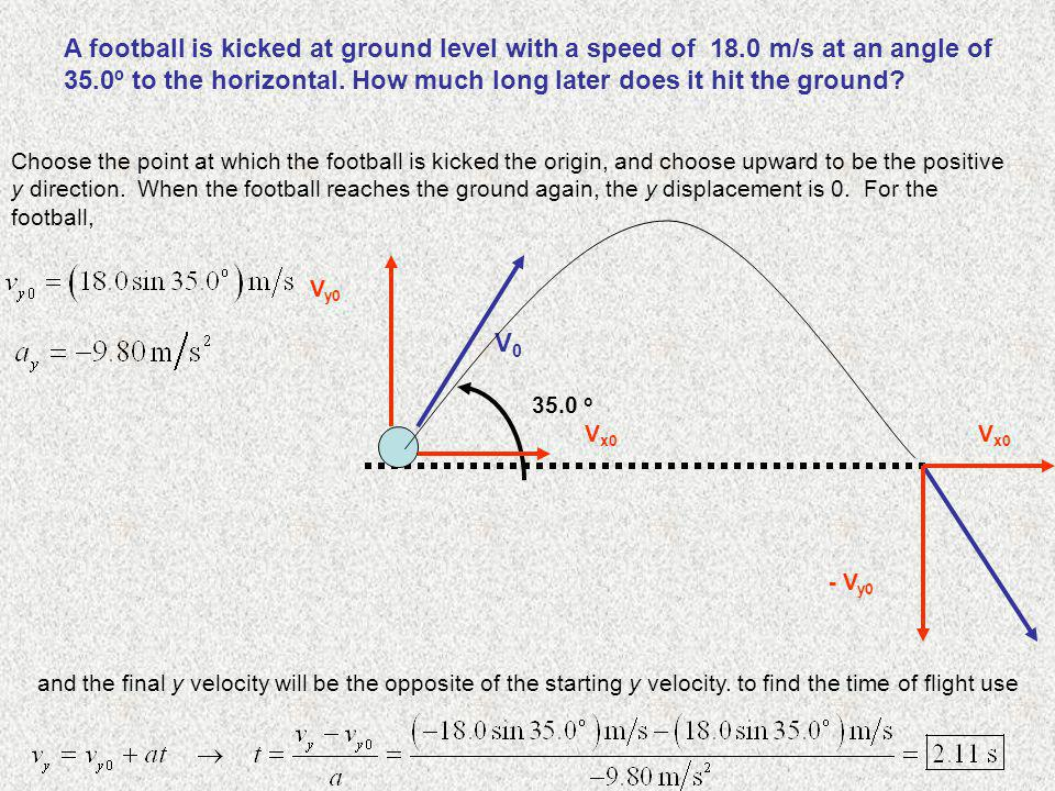 A football is kicked at ground level with a speed of 18.0 m/s at an angle of 35.0º to the horizontal. How much long later does it hit the ground? and