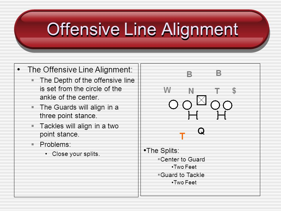 Offensive Line Alignment The Offensive Line Alignment: The Depth of the offensive line is set from the circle of the ankle of the center. The Guards w