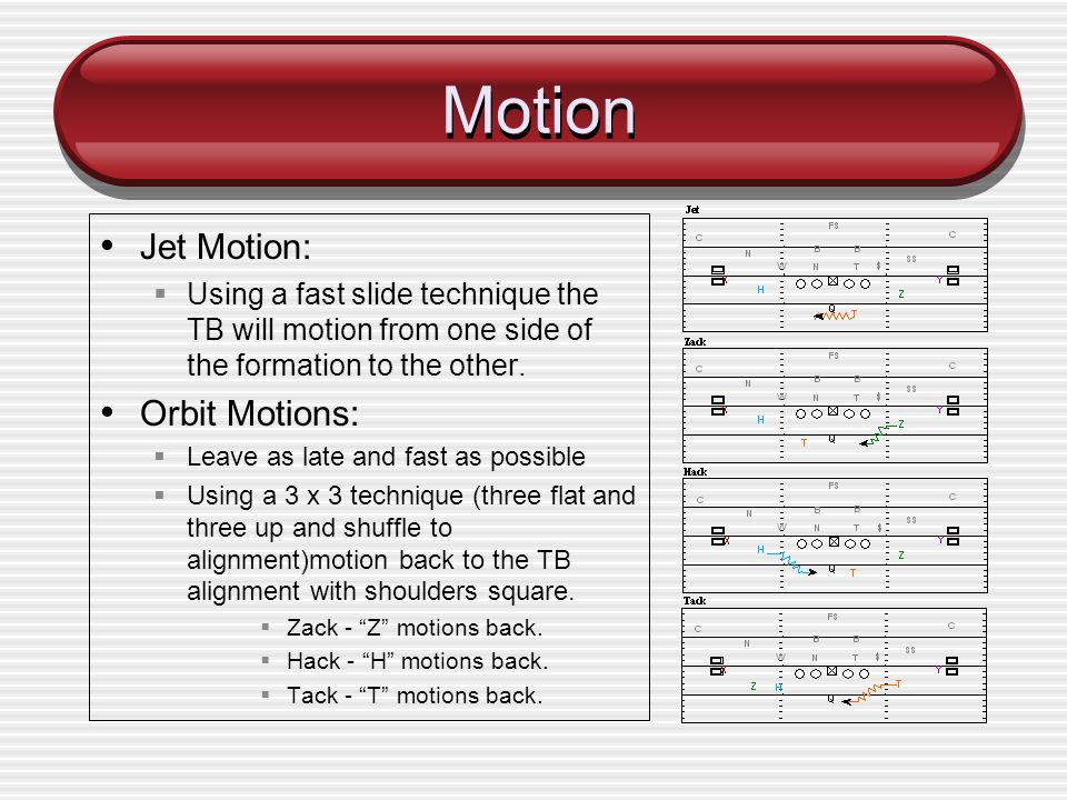 Motion Jet Motion: Using a fast slide technique the TB will motion from one side of the formation to the other. Orbit Motions: Leave as late and fast