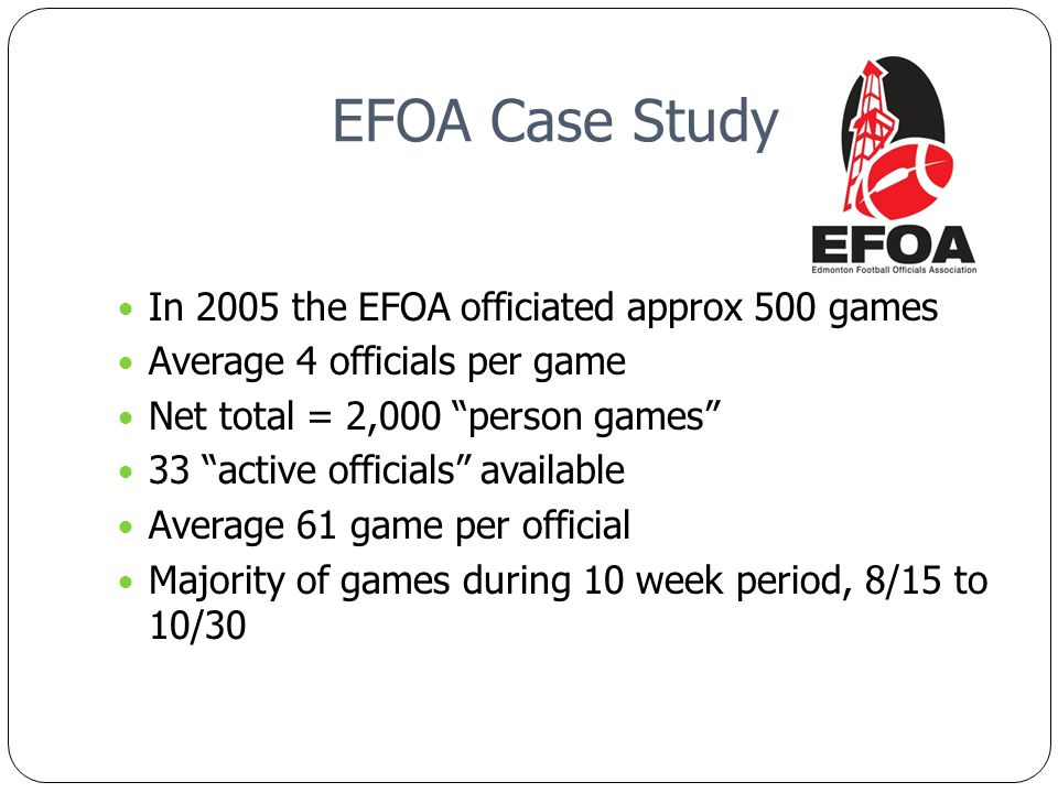 EFOA Case Study In 2005 the EFOA officiated approx 500 games Average 4 officials per game Net total = 2,000 person games 33 active officials available Average 61 game per official Majority of games during 10 week period, 8/15 to 10/30