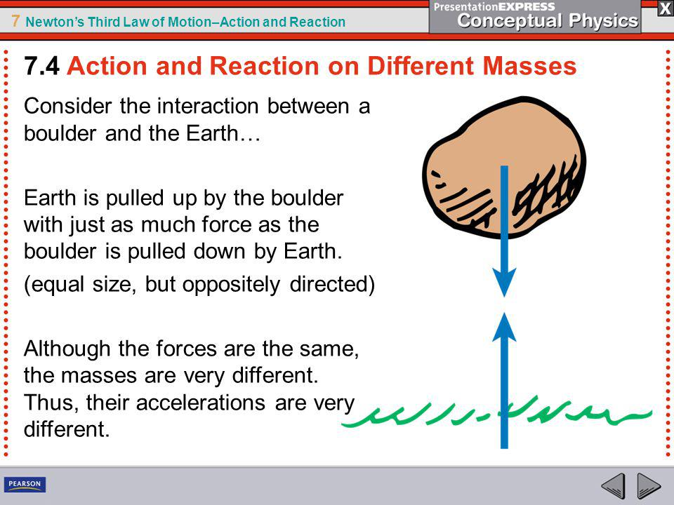 7 Newtons Third Law of Motion–Action and Reaction Consider the interaction between a boulder and the Earth… Earth is pulled up by the boulder with jus