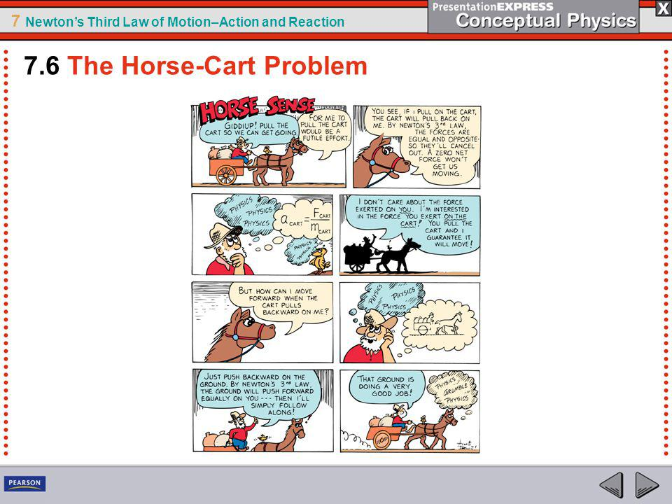 7 Newtons Third Law of Motion–Action and Reaction 7.6 The Horse-Cart Problem