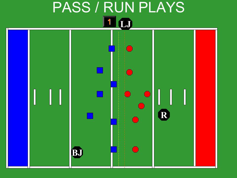 REFEREE MECHANICS Positioning is the same as run / pass plays Same as pass / run plays except: Responsibilities: After touchdown, check for penalties, then speak only to captain to obtain the Try choice Announce the choice to players and officials Do not signal touchdown from the R position