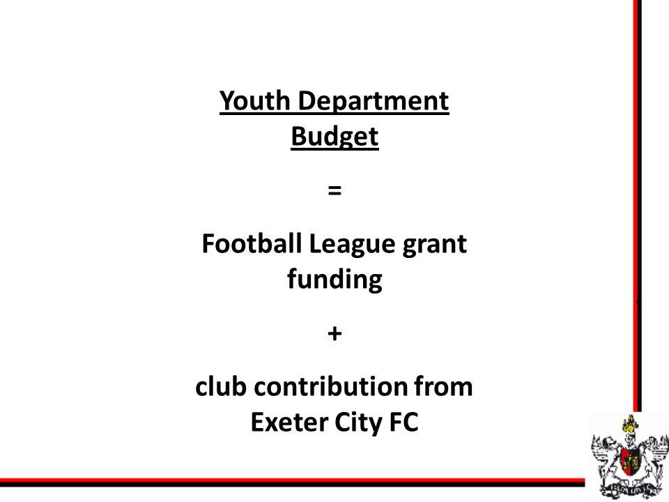 Youth Department Budget = Football League grant funding + club contribution from Exeter City FC