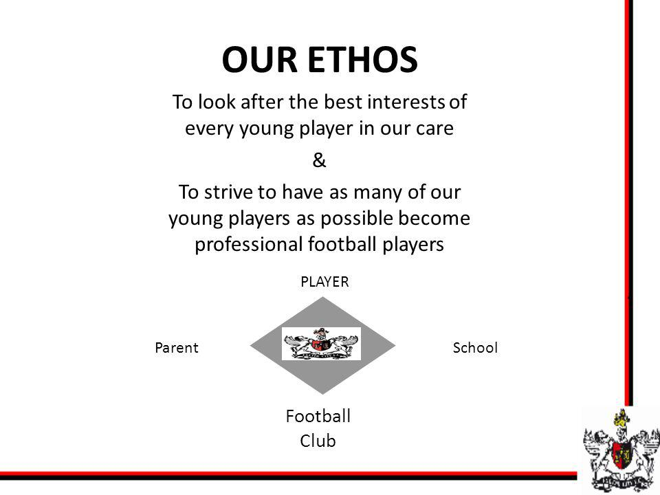 OUR ETHOS To look after the best interests of every young player in our care & To strive to have as many of our young players as possible become profe