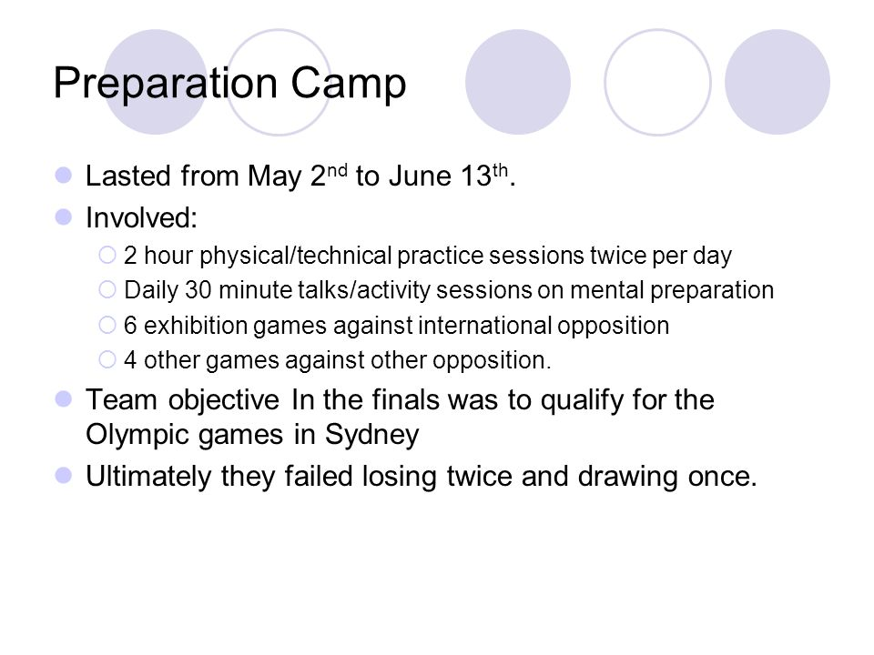 Preparation Camp Lasted from May 2 nd to June 13 th.
