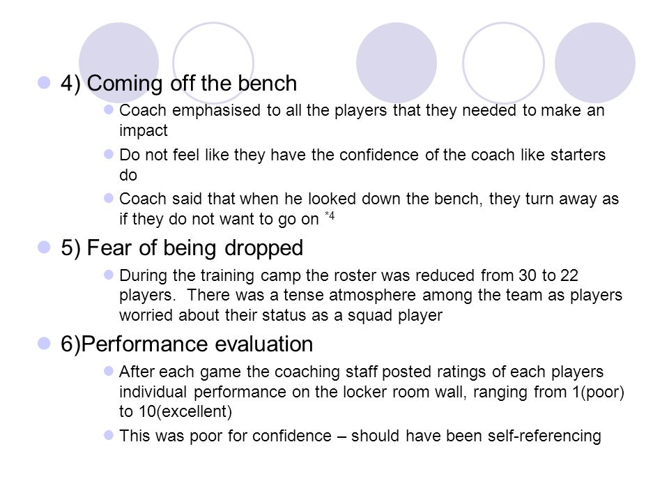 4) Coming off the bench Coach emphasised to all the players that they needed to make an impact Do not feel like they have the confidence of the coach like starters do Coach said that when he looked down the bench, they turn away as if they do not want to go on *4 5) Fear of being dropped During the training camp the roster was reduced from 30 to 22 players.
