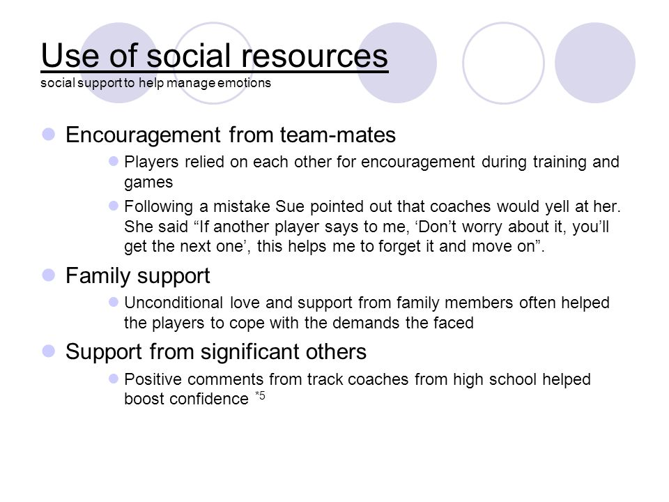 Use of social resources social support to help manage emotions Encouragement from team-mates Players relied on each other for encouragement during training and games Following a mistake Sue pointed out that coaches would yell at her.