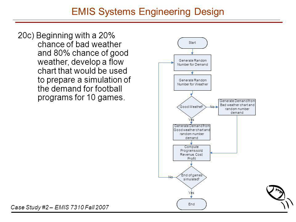 EMIS Systems Engineering Design Case Study #2 – EMIS 7310 Fall 2007 20c) Beginning with a 20% chance of bad weather and 80% chance of good weather, de