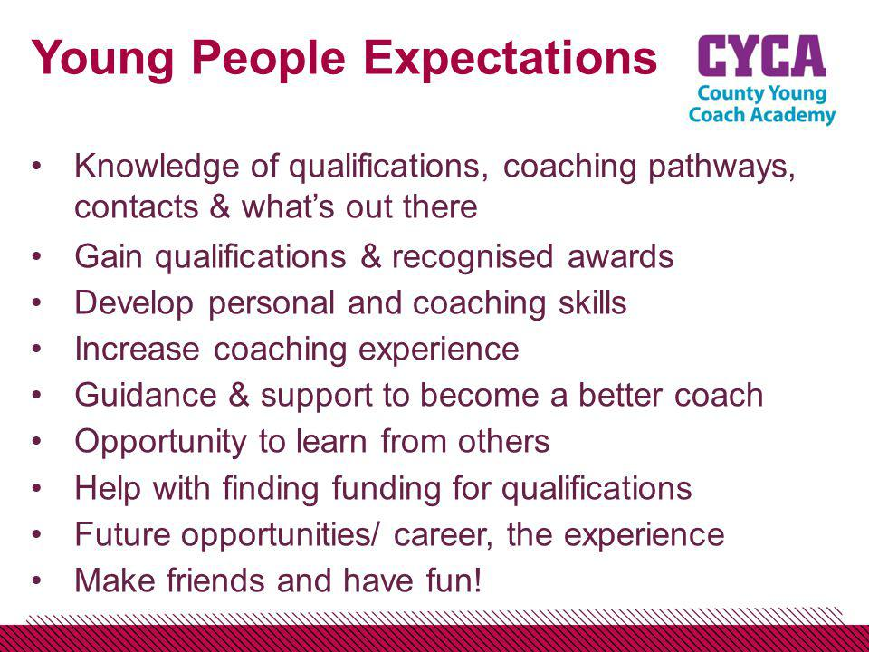 Young People Expectations Knowledge of qualifications, coaching pathways, contacts & whats out there Gain qualifications & recognised awards Develop personal and coaching skills Increase coaching experience Guidance & support to become a better coach Opportunity to learn from others Help with finding funding for qualifications Future opportunities/ career, the experience Make friends and have fun!