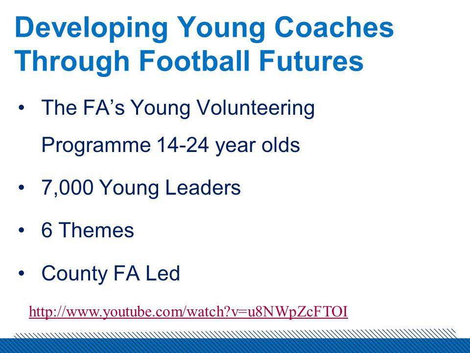 Developing Young Coaches Through Football Futures Begin Leadership Journey (School) Enter Football Futures (County FA) Deployed to Charter Standard Club National Football Futures Camp National Young Coaches Academy FA National Young Coach Development Programme