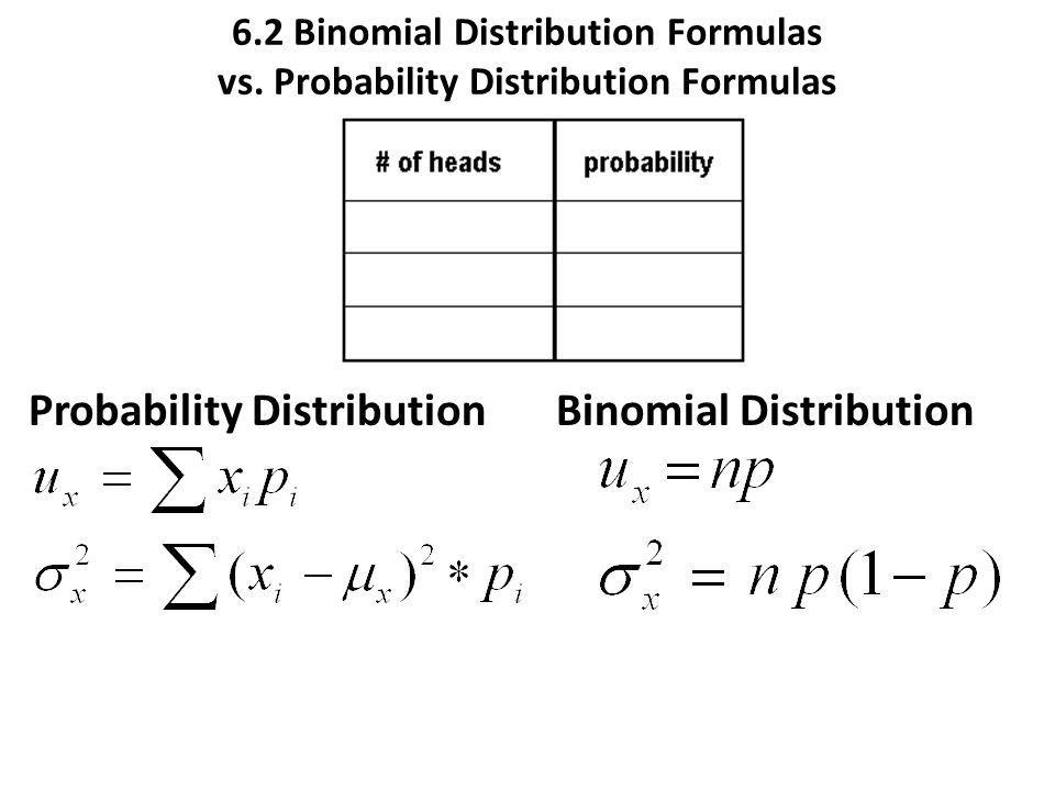 6.2 (Day 2) Binomial Distribution Finding the mean and SD As n increases, the distribution becomes more normal.