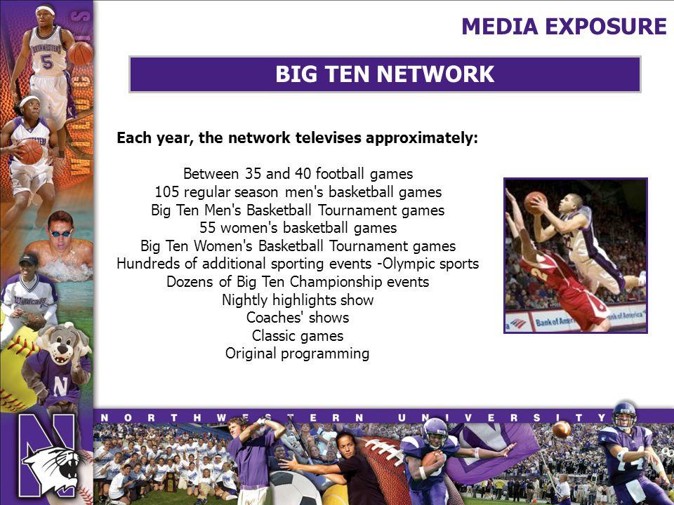 MEDIA EXPOSURE BIG TEN NETWORK Each year, the network televises approximately: Between 35 and 40 football games 105 regular season men's basketball ga