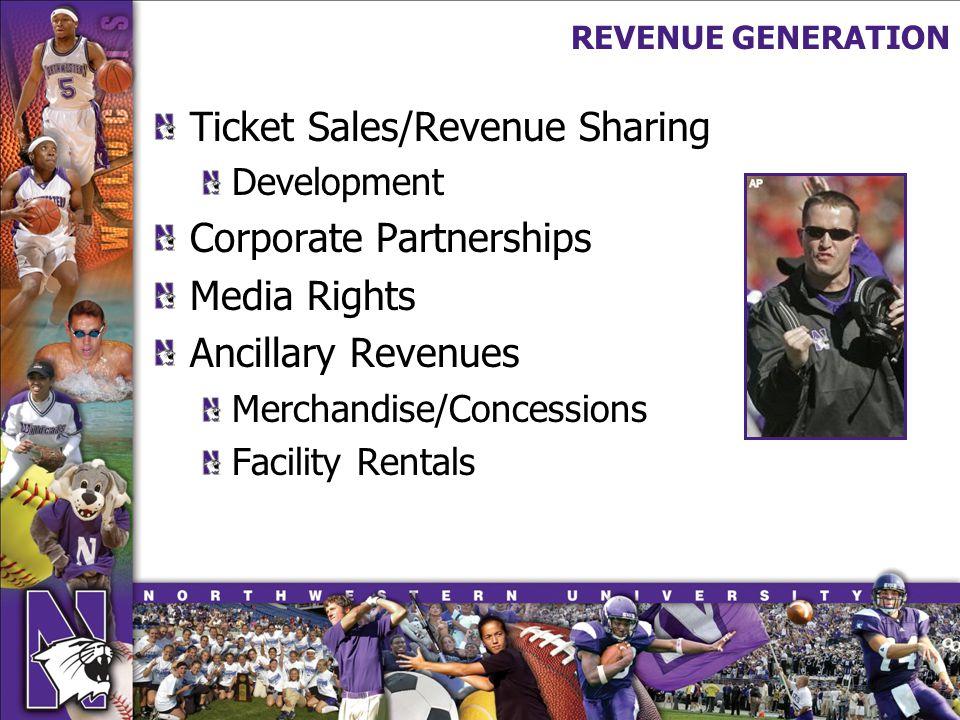 REVENUE GENERATION Ticket Sales/Revenue Sharing Development Corporate Partnerships Media Rights Ancillary Revenues Merchandise/Concessions Facility Rentals