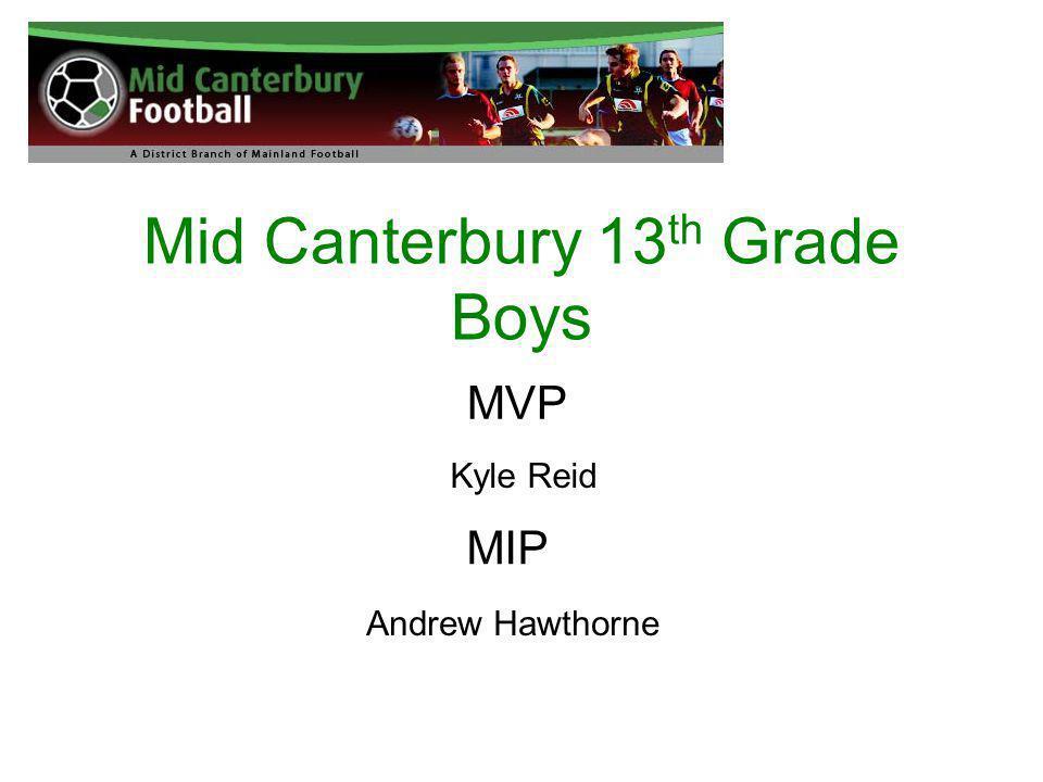 Mid Canterbury 13 th Grade Boys MVP Kyle Reid MIP Andrew Hawthorne