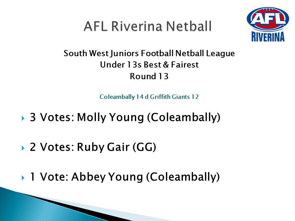 South West Juniors Football Netball League Under 13s Best & Fairest Round 13 Coleambally 14 d Griffith Giants 12 3 Votes: Molly Young (Coleambally) 2