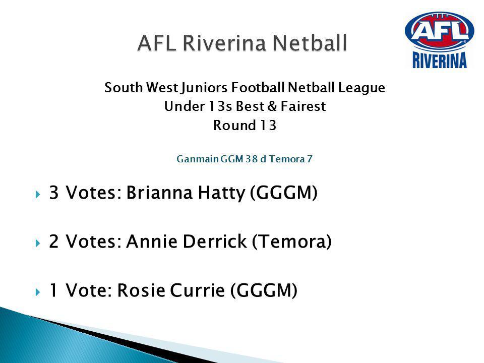 South West Juniors Football Netball League Under 13s Best & Fairest Round 13 Ganmain GGM 38 d Temora 7 3 Votes: Brianna Hatty (GGGM) 2 Votes: Annie De