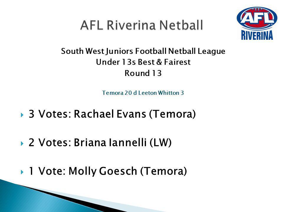 South West Juniors Football Netball League Under 13s Best & Fairest Round 13 Temora 20 d Leeton Whitton 3 3 Votes: Rachael Evans (Temora) 2 Votes: Bri