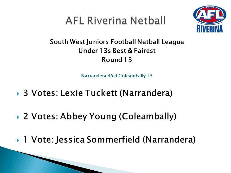 South West Juniors Football Netball League Under 13s Best & Fairest Round 13 Narrandera 45 d Coleambally 13 3 Votes: Lexie Tuckett (Narrandera) 2 Vote