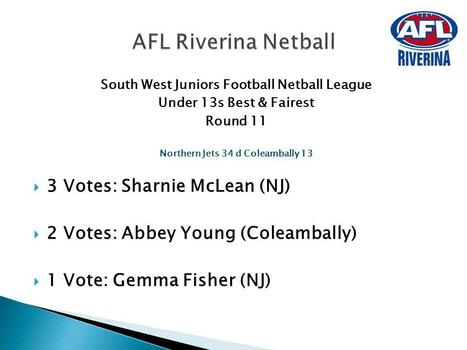 South West Juniors Football Netball League Under 13s Best & Fairest Round 11 Northern Jets 34 d Coleambally 13 3 Votes: Sharnie McLean (NJ) 2 Votes: A