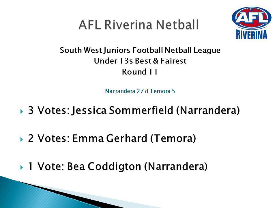 South West Juniors Football Netball League Under 13s Best & Fairest Round 11 Narrandera 27 d Temora 5 3 Votes: Jessica Sommerfield (Narrandera) 2 Vote