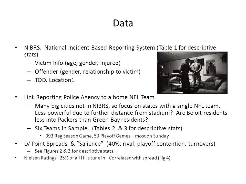 Data NIBRS.