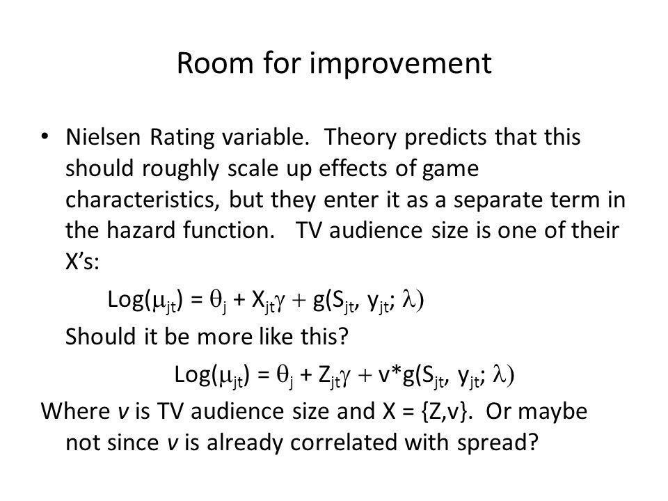 Room for improvement Nielsen Rating variable.