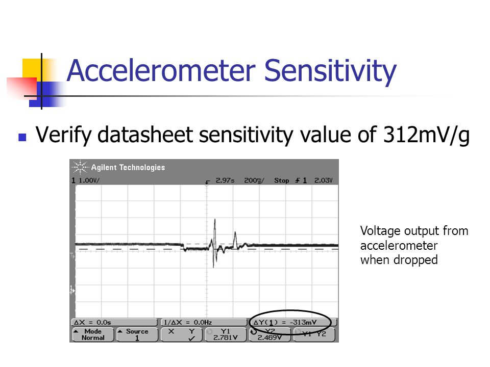 Accelerometer Sensitivity Verify datasheet sensitivity value of 312mV/g Voltage output from accelerometer when dropped