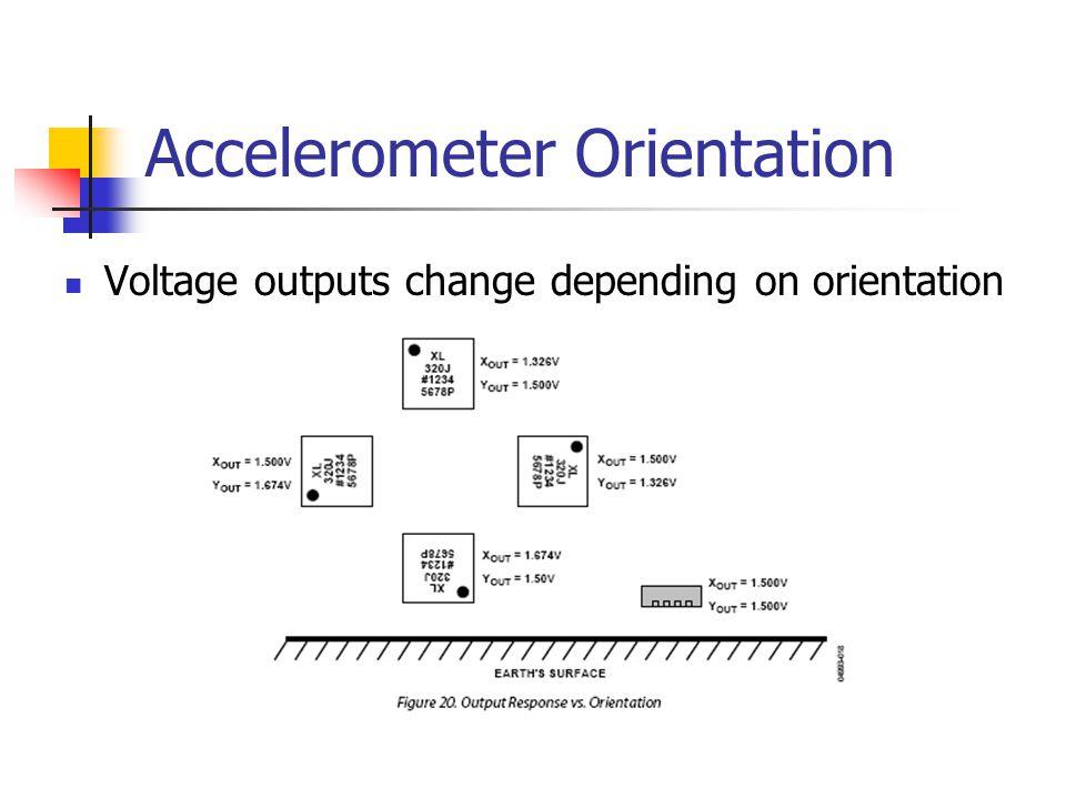Accelerometer Orientation Voltage outputs change depending on orientation
