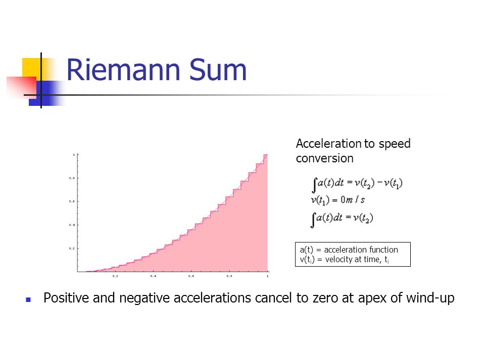 Riemann Sum Acceleration to speed conversion a(t) = acceleration function v(t i ) = velocity at time, t i Positive and negative accelerations cancel to zero at apex of wind-up