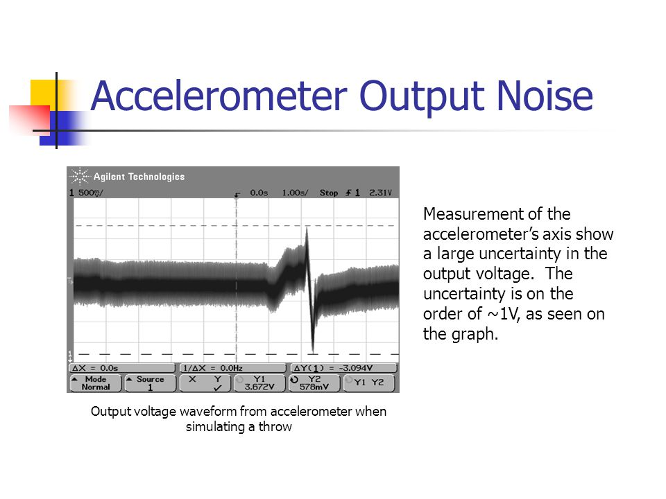 Accelerometer Output Noise Measurement of the accelerometers axis show a large uncertainty in the output voltage.