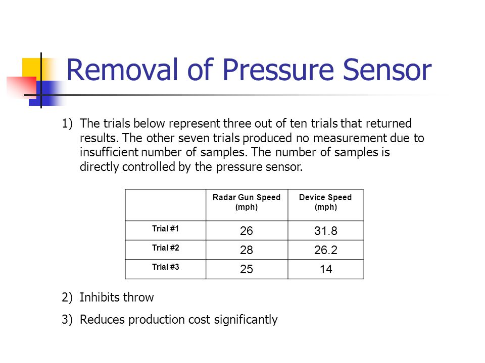Removal of Pressure Sensor Radar Gun Speed (mph) Device Speed (mph) Trial #1 2631.8 Trial #2 2826.2 Trial #3 2514 1)The trials below represent three out of ten trials that returned results.