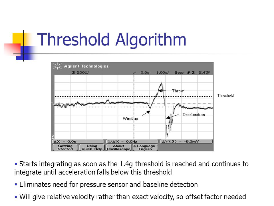 Threshold Algorithm Threshold Starts integrating as soon as the 1.4g threshold is reached and continues to integrate until acceleration falls below this threshold Eliminates need for pressure sensor and baseline detection Will give relative velocity rather than exact velocity, so offset factor needed