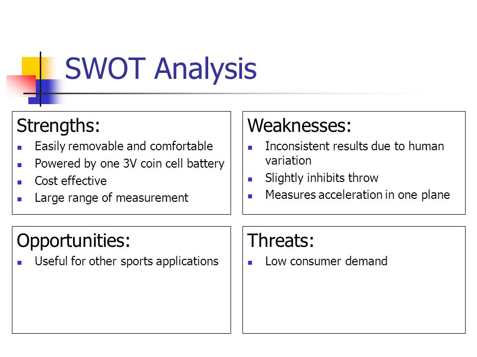 SWOT Analysis Strengths: Easily removable and comfortable Powered by one 3V coin cell battery Cost effective Large range of measurement Weaknesses: Inconsistent results due to human variation Slightly inhibits throw Measures acceleration in one plane Opportunities: Useful for other sports applications Threats: Low consumer demand
