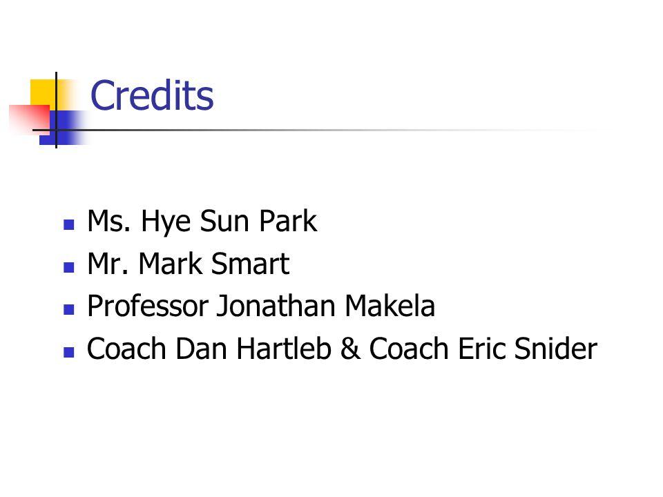 Credits Ms. Hye Sun Park Mr.