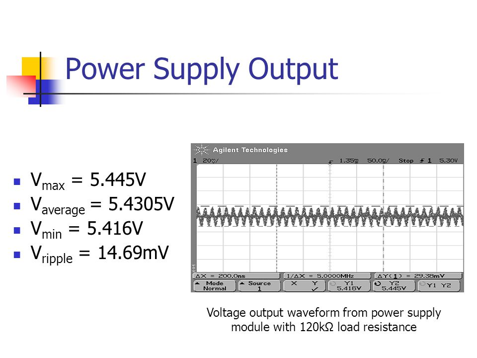 Power Supply Output V max = 5.445V V average = 5.4305V V min = 5.416V V ripple = 14.69mV Voltage output waveform from power supply module with 120k load resistance