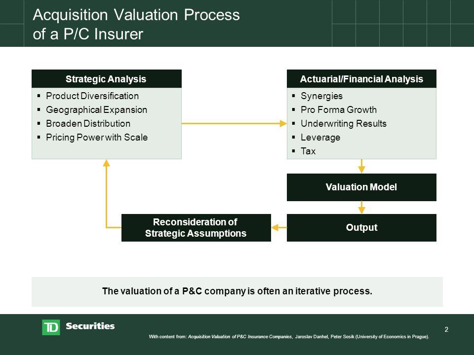 2 Acquisition Valuation Process of a P/C Insurer With content from: Acquisition Valuation of P&C Insurance Companies, Jaroslav Danhel, Peter Sosik (University of Economics in Prague).