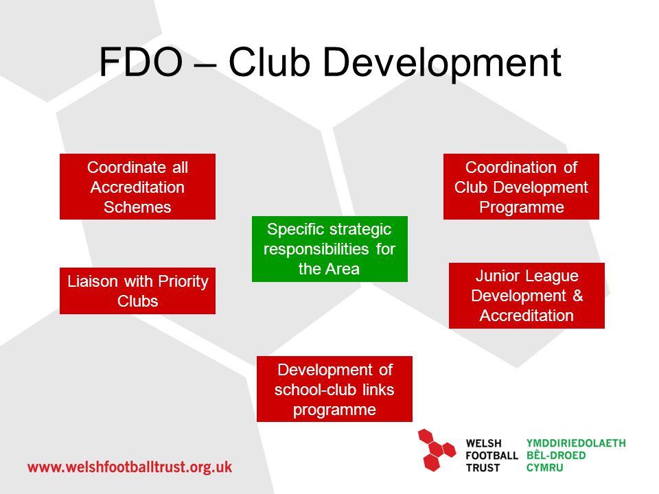 FDO – Club Development Junior League Development & Accreditation Liaison with Priority Clubs Coordination of Club Development Programme Coordinate all